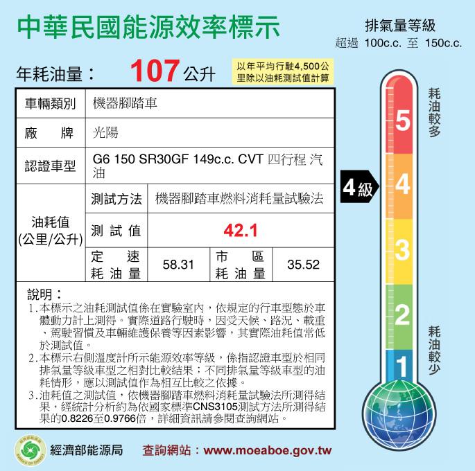 中華民國能源效率標示