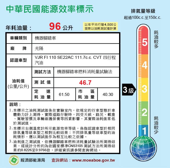 中華民國能源效率標示-運通租機車-台中火車站租機車