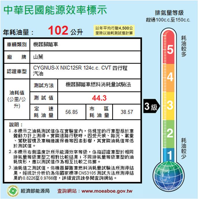 能源效率標示-運通-台中火車站租機車