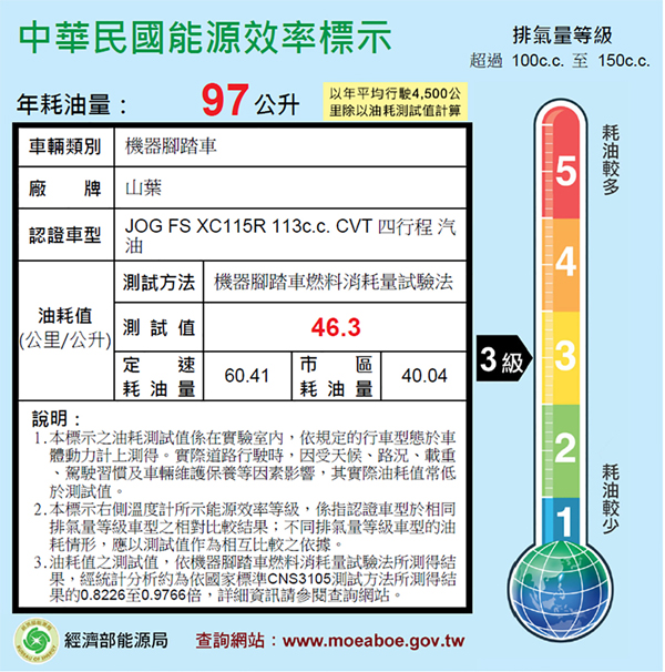 能源效率標示-台中火車站租機車推薦